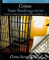 Crime State Rankings 2010