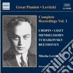 Mischa Levitzki Complete Recordings, Volume 1: 1923-1933 cd musicale