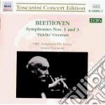 Sinfonia n.1 op.21, n.3 op.55