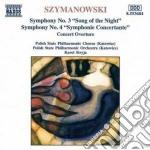 Szymanowski Karol - Sinfonia N.3 Op.27