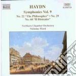Haydn Franz Joseph - Sinfonia N.22