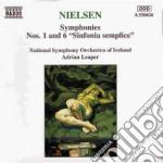 Sinfonia n.1 op.7, n.6