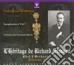 Strauss Richard Vol.6  - Strauss Richard Dir  /orchestra Dell'opera Di Stato Di Berlino cd musicale