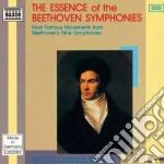 Beethoven Ludwig Van - Estratti Dalle Sinfonie -