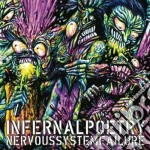 Infernal Poetry - Nervous System Failure cd musicale di Poetry Infernal