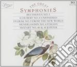 SINFONIA N.8 cd musicale di Franz Schubert